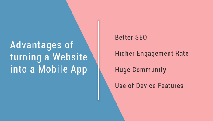 Advantages of converting a Website into an App