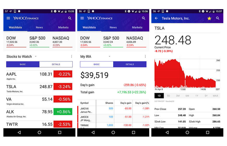 yahoo finance apps