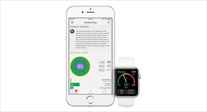 The Heartwatch App