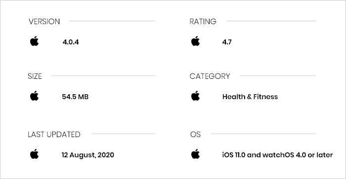 Heartwatch App Review