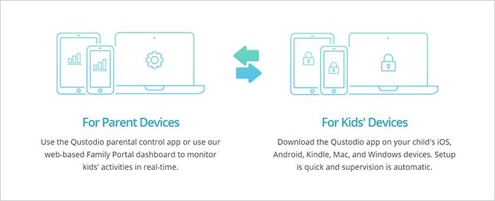 Easy setup divided parents and children's app