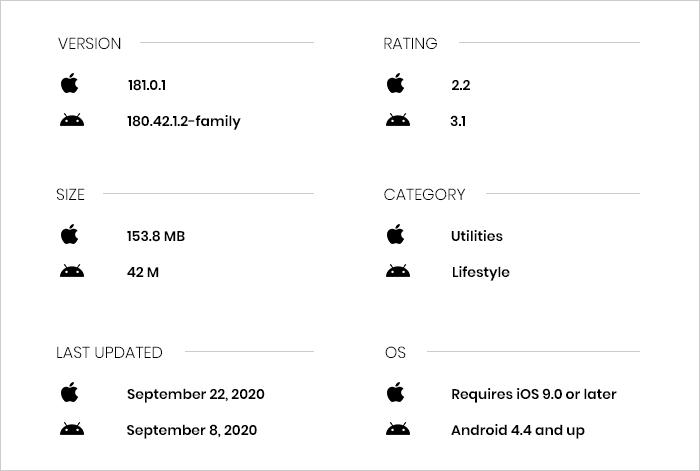 Qustodio App Review