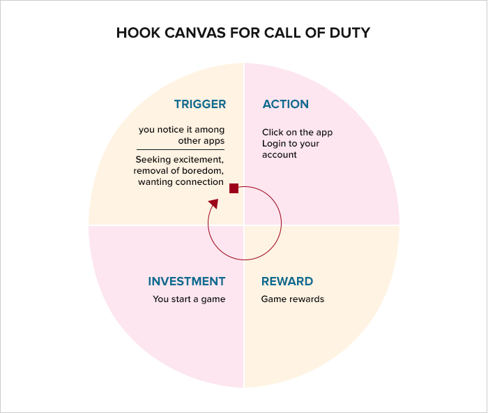 Hook canvas for the call of duty