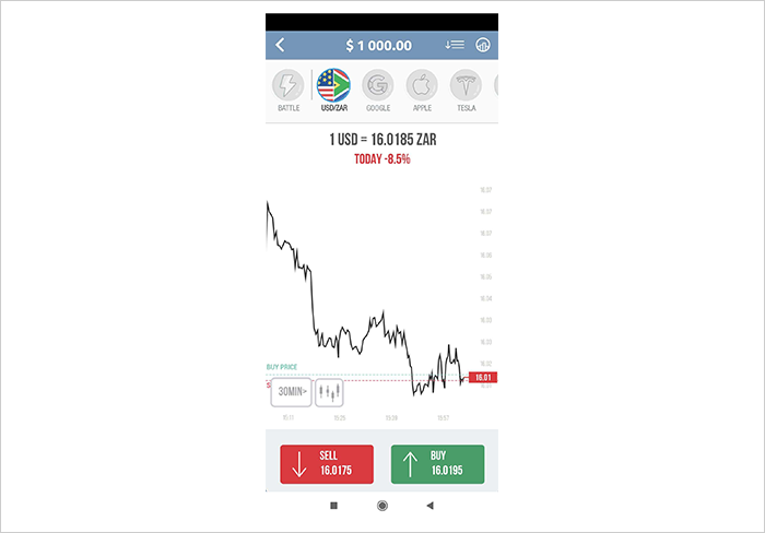 Trade Forex in real time