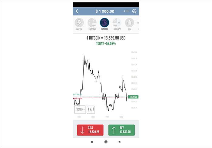 Trade in cryptocurrency with this virtual stock exchange app