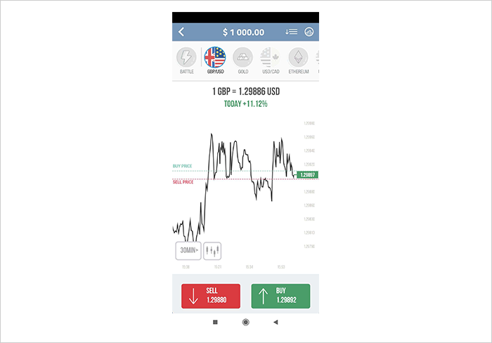 Trade stocks in real time
