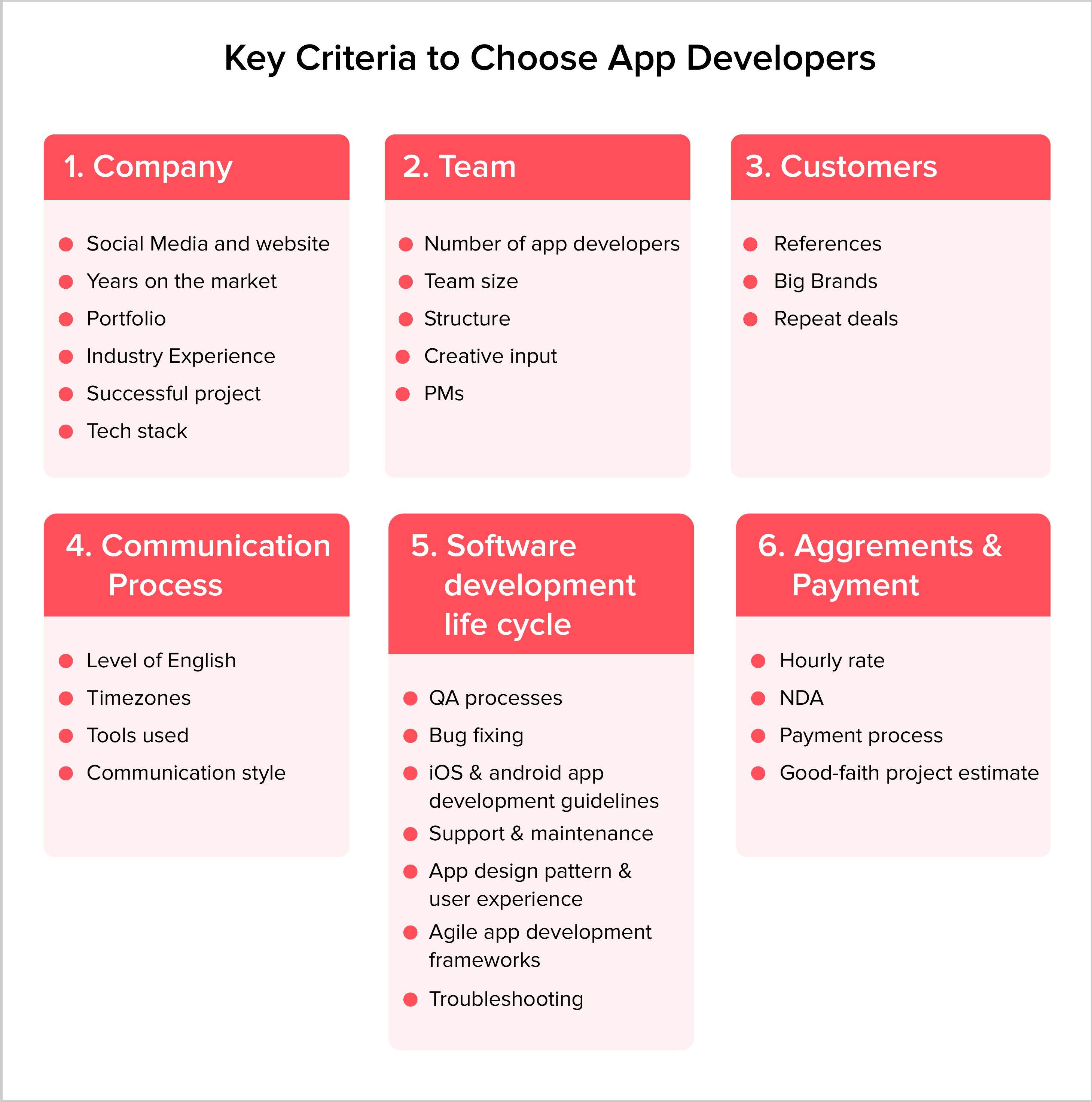 Key criteria to choose app developers