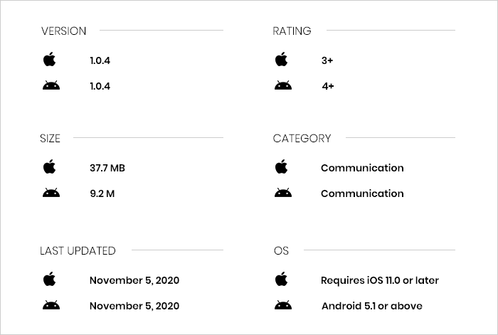 Zenchat App Review