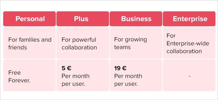 Zenchat App Pricing