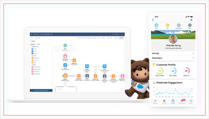 Salesforce App Cloud- Best Low-Code Development Platforms