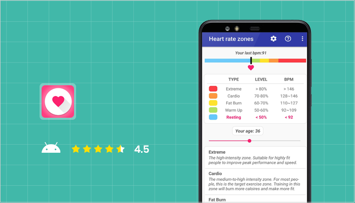 Accurate Heart Rate Monitor - Best Heart Rate Monitor Apps