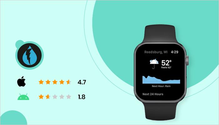 Dark Sky - Best App For Smartwatch