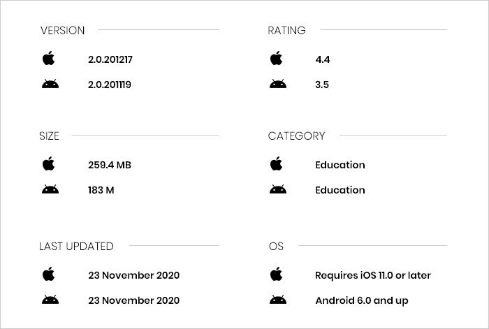 Otsimo App Review