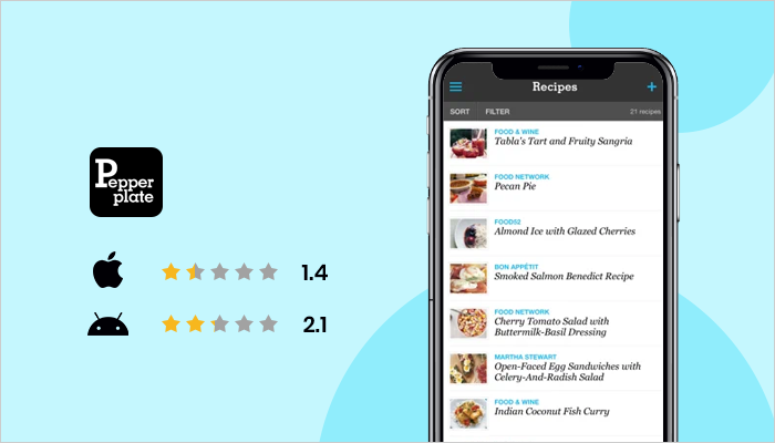 Pepperplate - Best Cooking Apps
