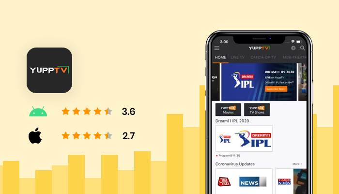 YuppTV - Best App To Watch IPL Live Free