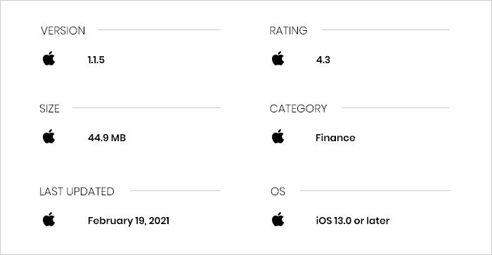 sloan app review