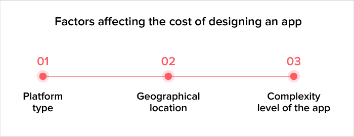 Mobile App Design Guidelines