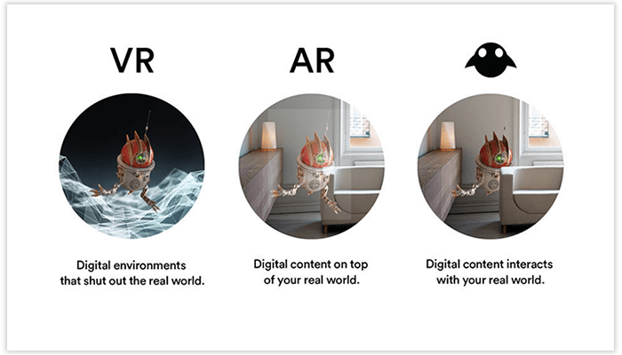Difference Between AR, MR, And VR