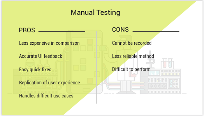 manual testing pros & cons