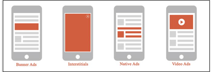 Ad Formats To Become More Engaging