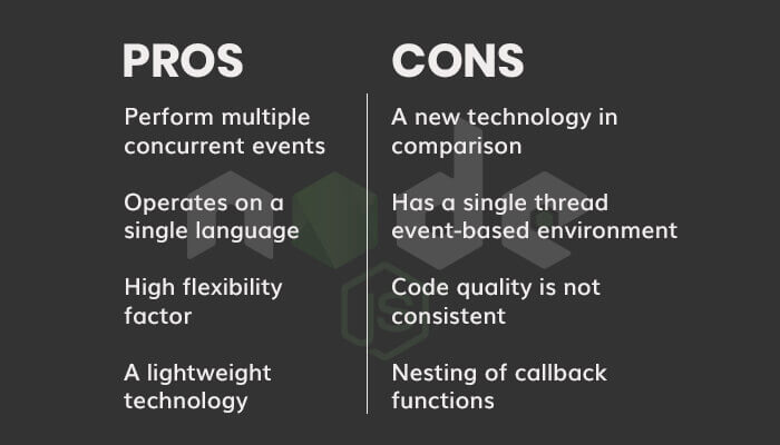node js pros and cons