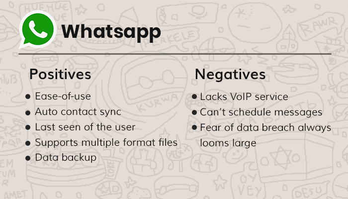 WhatsApp Positive, Negative