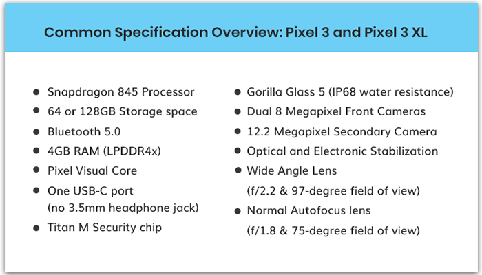 Pixel 3 and Pixel 3 XL Specification