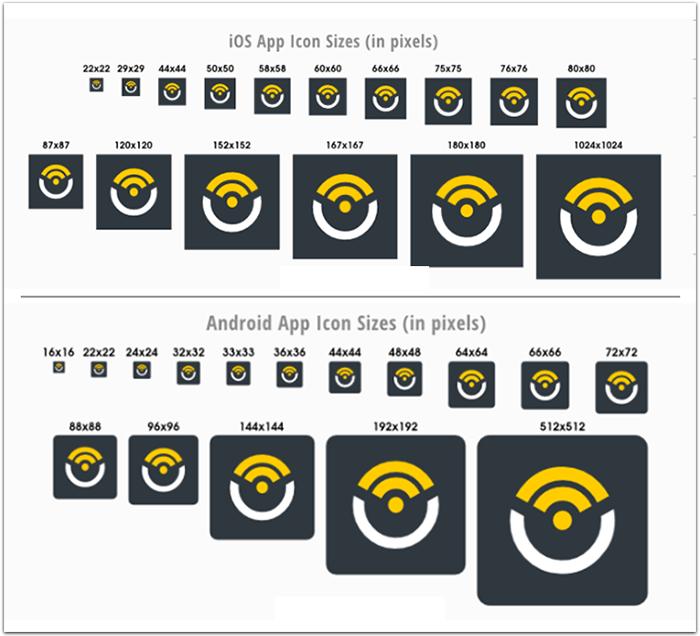 App Icon Optimization