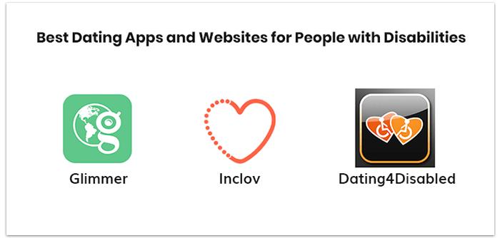 Dating-apps und websites liste