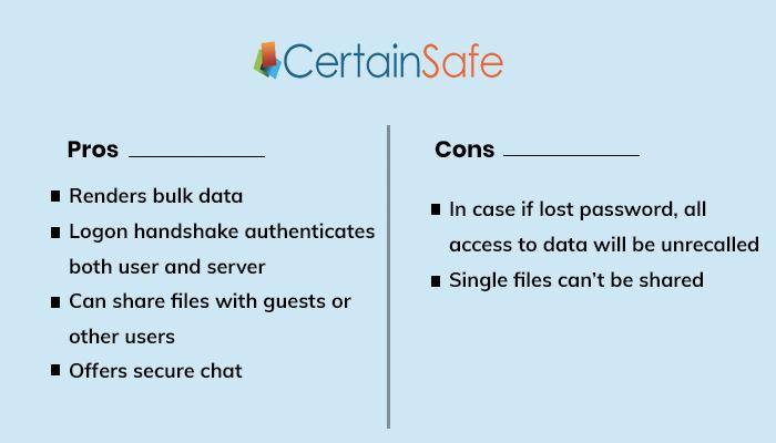 CertainSafe