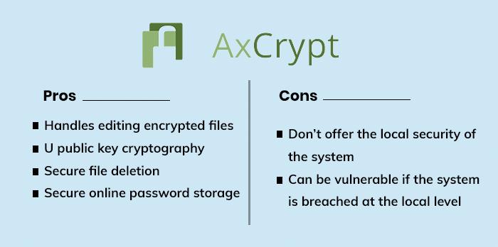 AxCrypt Premium