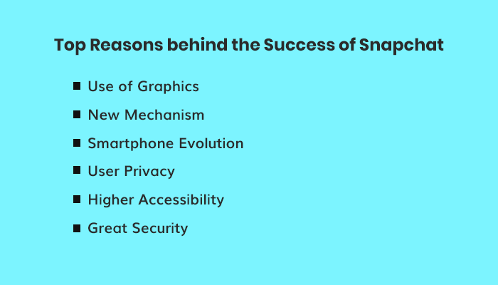 Reasons behind the Success of Snapchat