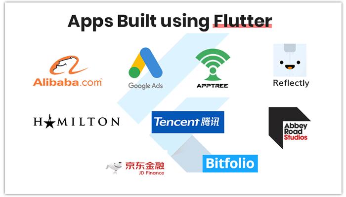 App Developed using Flutter