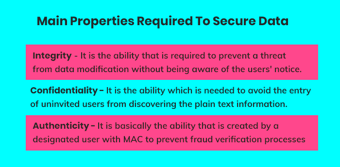 Main Properties Required To Secure Data