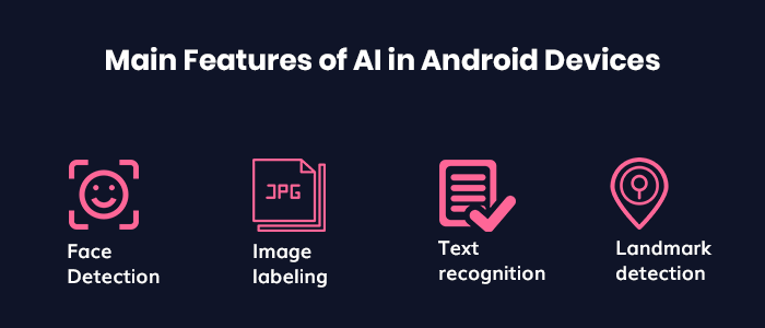 Features of AI in Android Devices