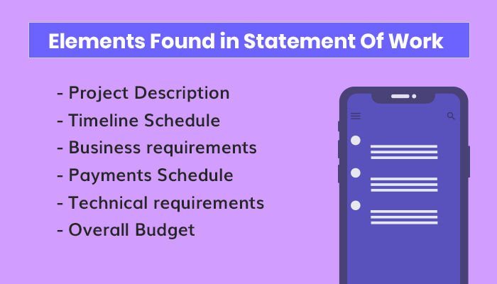 Elements Found in Statement Of Work