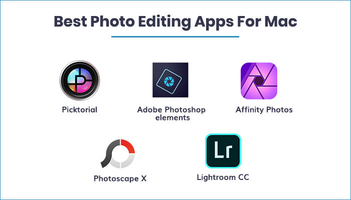 Best Photo Editing Apps For Mac
