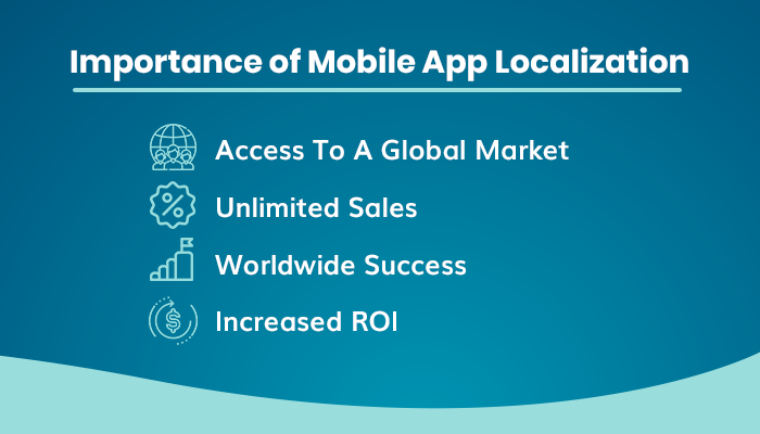 Importance of Mobile App Localization