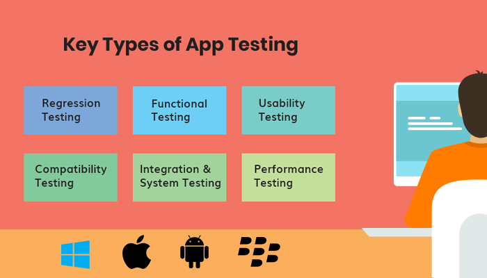 Key Types of app testing