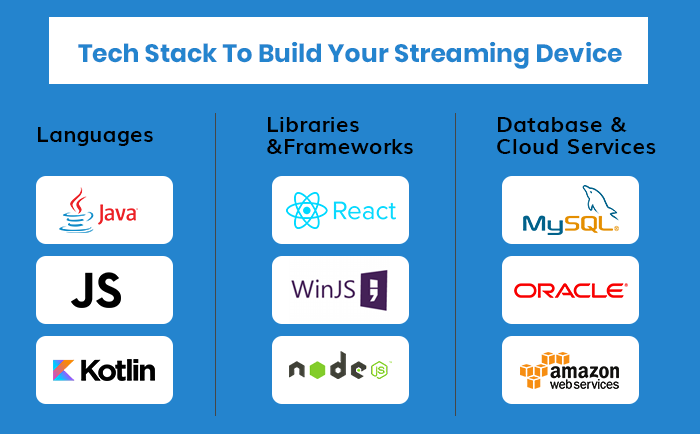Tech Stack to Build Streaming Device - MobileAppDaily