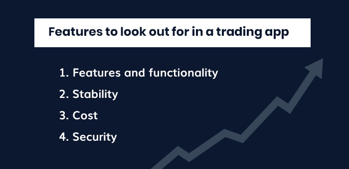 features of trading app