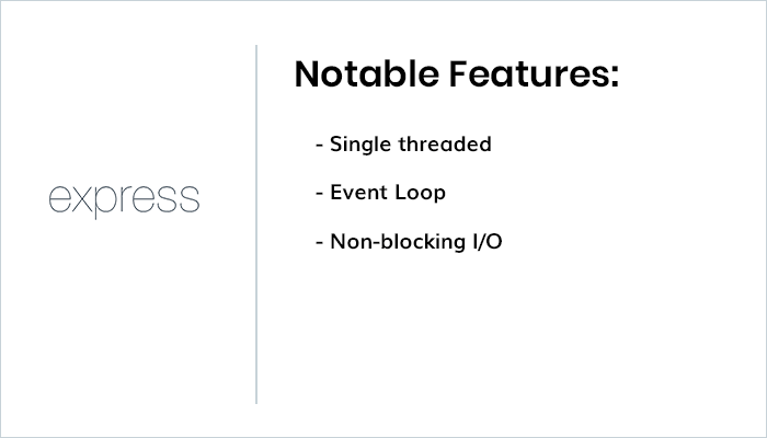 Features of Express.js