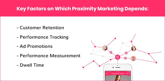 iBeacons Proximity Marketing