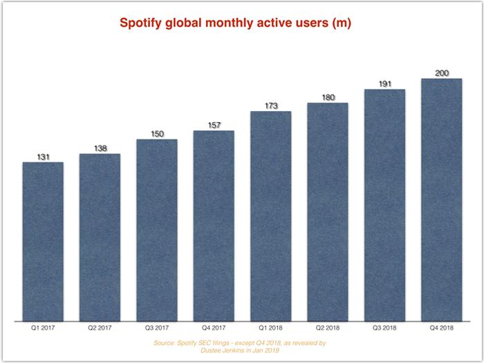 Tuneskit Spotify Music Converter