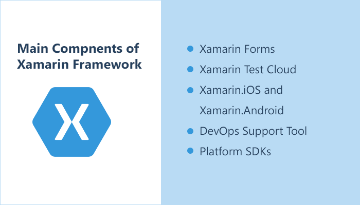 Main components of xamarin