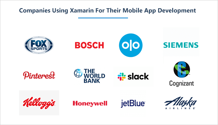 Companies Using Xamarin