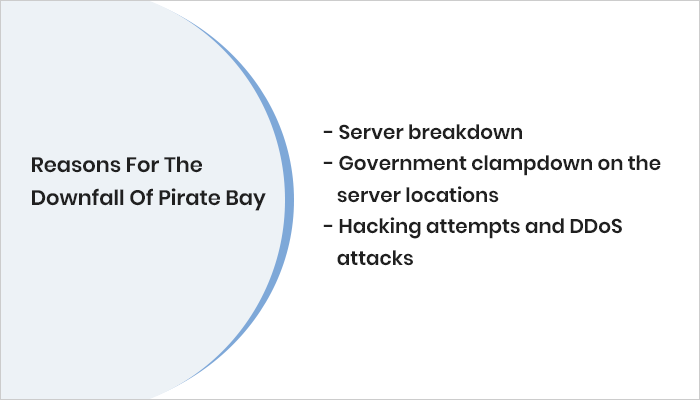 Pirate Bay Proxy Sites