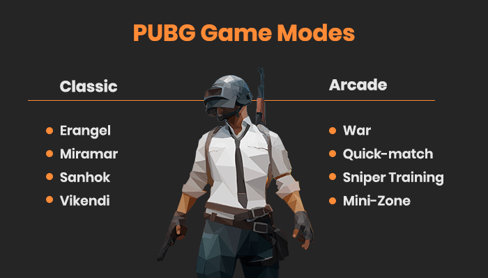 PUBG Game Mode categories