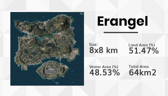 PUBG Erangel map and loot locations