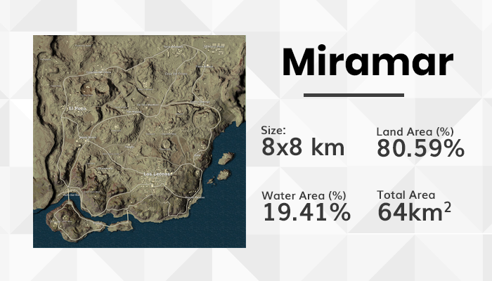 PUBG Miramar Map and loot locations
